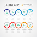 Smart city with simple chart Royalty Free Stock Photos