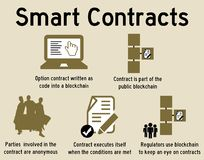 Smart contracts Royalty Free Stock Images