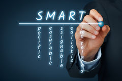 SMART criteria Royalty Free Stock Images