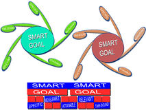 SMART criteria. SMART is a mnemonic acronym, giving criteria to guide in the setting of objectives Stock Photography