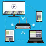 Smart device- smartphone, laptop, TV, tablet pc, flat design, Royalty Free Stock Photo