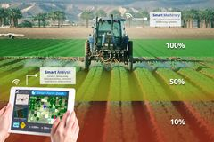 Smart farming, Hi-Tech Agriculture revolution, Drone AI automatic, Concept royalty free stock images