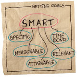 Smart goal setting. SMART (Specific, Measurable, Attainable, Relevant, Time-bound) goal setting concept - sketch on a cocktail napkin isolated on white with stock photography