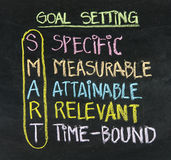 Smart Goal Setting Concept Royalty Free Stock Photos