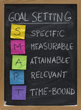 Smart goal setting concept Stock Photography