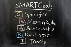 Free SMART Goals Royalty Free Stock Photo - 23410085