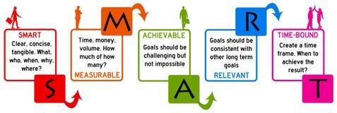 Free Smart Goals Stock Photo - 47893650