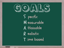 Smart Goals Blackboard Royalty Free Stock Images