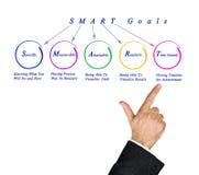 SMART goals Stock Images