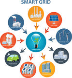 Smart Grid concept. Industrial and smart grid devices in a connected network. Renewable Energy and Smart Grid Technology Royalty Free Stock Images