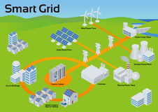 Smart Grid Image Royalty Free Stock Photography