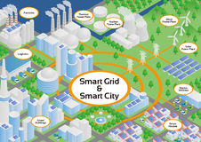 Smart Grid and Smart City Image Illustration Royalty Free Stock Photos