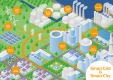 Smart Grid and Smart City Image Illustration, Royalty Free Stock Images