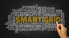 Smart grid word cloud. With related tags Stock Photography