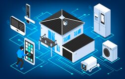 Smart Home Access Composition