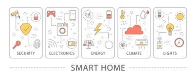 Smart home areas. Stock Photo