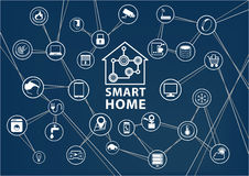 Smart home automation background. Connected smart home devices like phone, smart watch, tablet