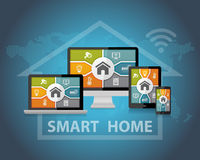 Smart Home Automation Control Apps Responsive Web Design Royalty Free Stock Photos