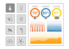 Smart home automation dashboard template as. Illustration Stock Photography
