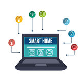 smart home automation tech royalty free illustration