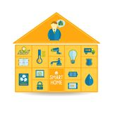 Smart home automation technology concept Royalty Free Stock Images