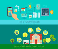 Smart Home Banners Set Royalty Free Stock Image