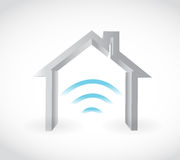 Smart home concept isolated illustration Royalty Free Stock Photo
