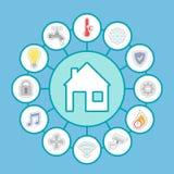 Smart home control vector illustration