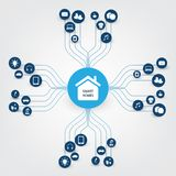 Smart Home Design Concept with Icons - Digital Network Connections, Technology Background Stock Photos