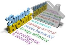 Smart home efficient automation symbol. Smart home energy efficiency control technology words symbol vector illustration