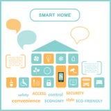 Smart Home Engineering Illustration vector illustration