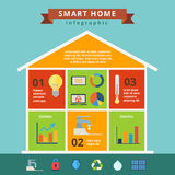 Smart home house flat vector web infographics concept template Stock Images