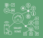 Smart home infographic concept with smart phone and linear icons. Vector illustration Stock Image