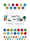 Smart Home Infographic Design Elements Stock Photography