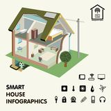 Smart home Infographics. Concept. Vector Stock Images