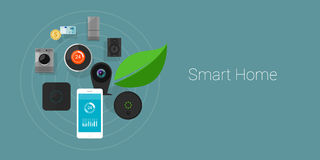 Smart Home Internet of Things objects. Smart Home that show how internet of thing can connecting devices in house, items such as lamp, temperature, door lock Royalty Free Stock Photography
