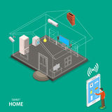 Smart home isometric flat vector concept. Royalty Free Stock Images