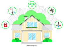 Smart home modern future house. Contemporary smart home. Royalty Free Stock Image