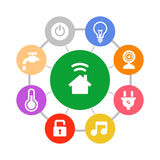 Smart Home System Icons Set Flat Design Style Stock Images