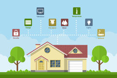 Smart home Royalty Free Stock Photos