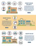 Smart house concept vector horizontal banner set Royalty Free Stock Images