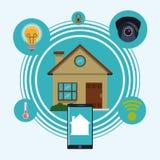 Smart house design. Stock Photography
