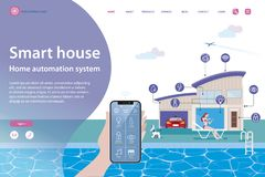 Smart House Home Automation System royalty free illustration