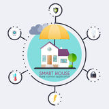 Smart house. Home control application concept and technology sys stock images