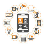 Smart House and internet of things Royalty Free Stock Photography