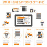Smart House and internet of things Stock Image