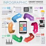 Smart House and internet of things infographics Royalty Free Stock Image