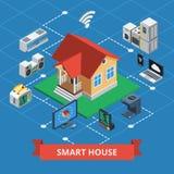 Smart House Isometric Royalty Free Stock Photo