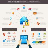 Smart House Polygonal Infographics Royalty Free Stock Photo