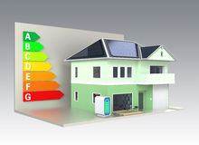 Smart house with solar panel system,energy efficie. Smart house with solar panel system, wind turbine, home battery system and energy efficient chart . Clipping Stock Image